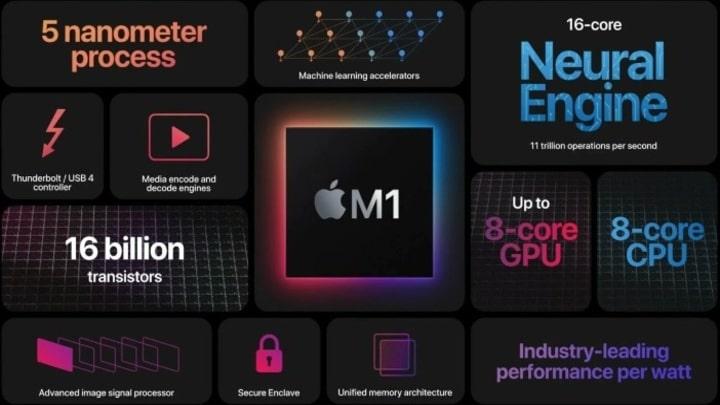 Apple-M1-potenza-ed-efficienza-con-un-consumo-minimo-di-energia